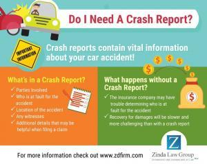 Infographic on how to get a crash report.