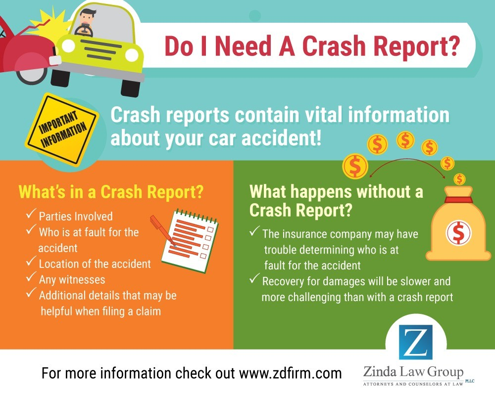 How to Get an Car Accident Report in Fort Worth