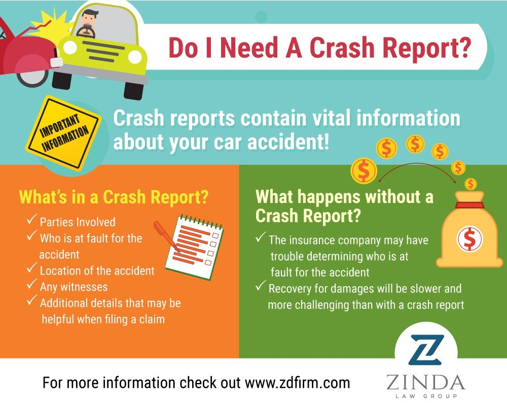 How to Get a Car Accident Report in Phoenix